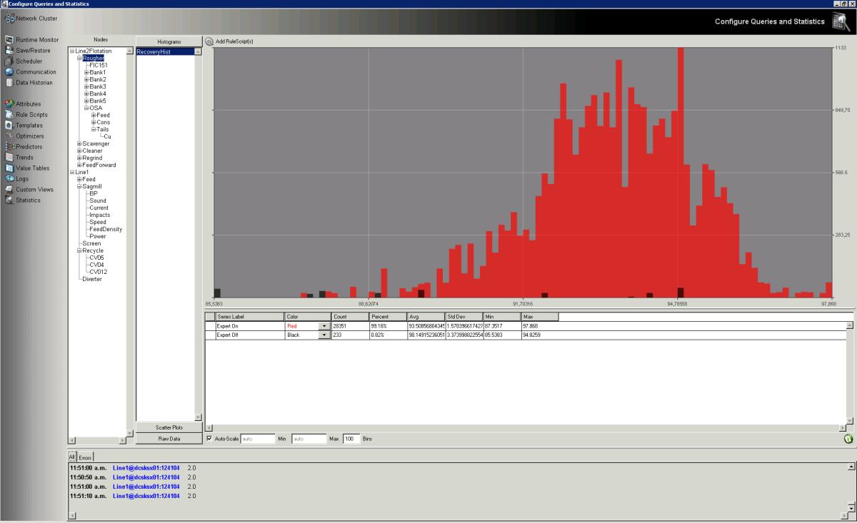 Candelaria Grinding Expert System (Line2)