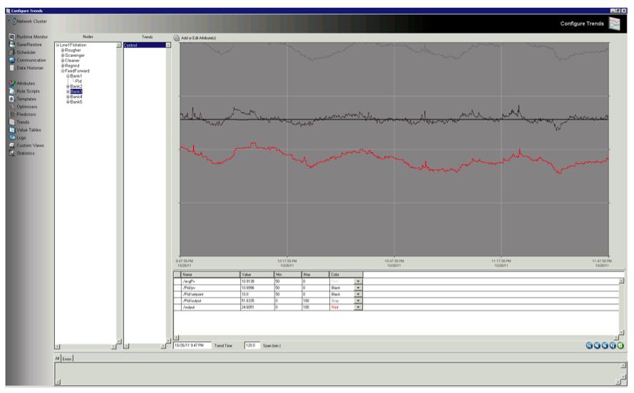 Candelaria SAG mill Optimization